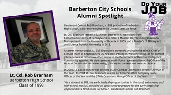 Alumni Spotlight for Nov